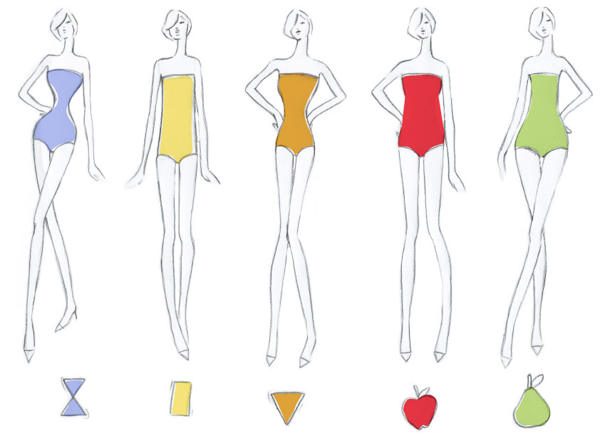 what is my body type, what is my body type quiz, what body type am I, pear body type, apple body type, rectangle body type, triangle body type, hourglass body type, women's body types