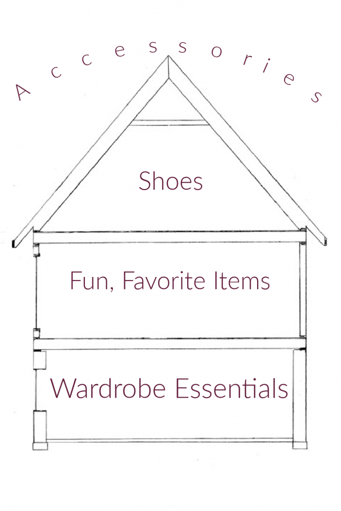 How to build a wardrobe, how to create a wardrobe, wardrobe essentials, wardrobe essentials for men, wardrobe essentials men, wardrobe essentials for women, wardrobe essentials women